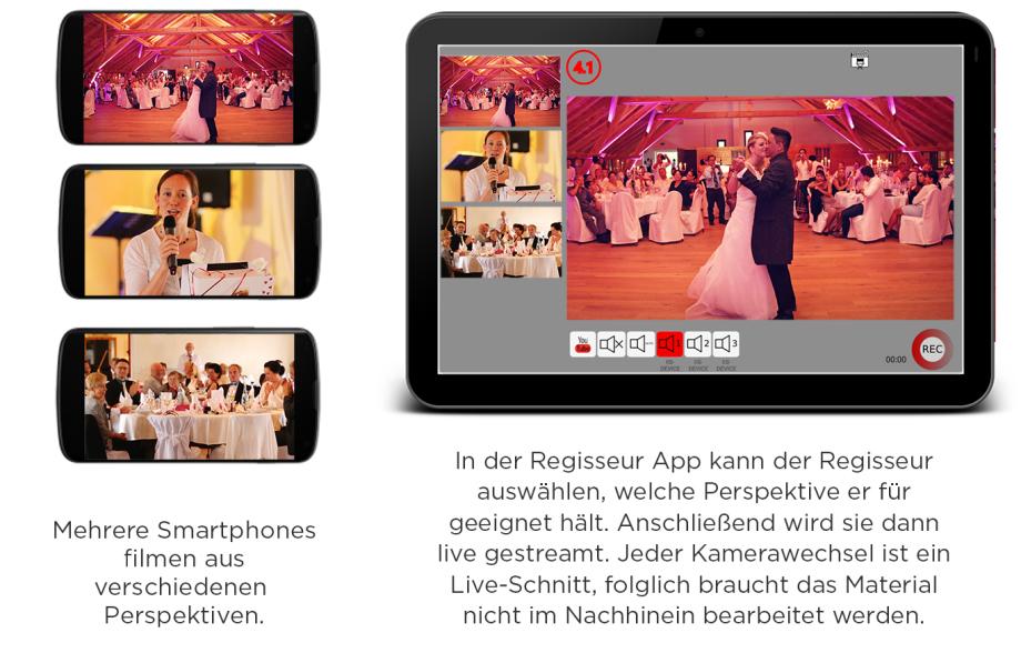 LIGHTREEL Productions - Medienproduktion und Fotografie in Augsburg, Hochzeitsvideo, Hochzeitsfilm, Hochzeitstrailer, Wedding, Weddingtrailer, Videograf, Videograph, Live Stream, Livestream, Film, Video, Kameramann, Dreh, Luftaufnahmen